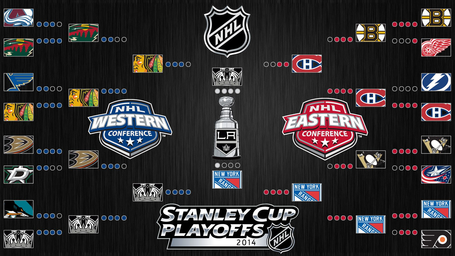 NHL Wallpapers And Backgrounds wallpapers 2020 Nhl