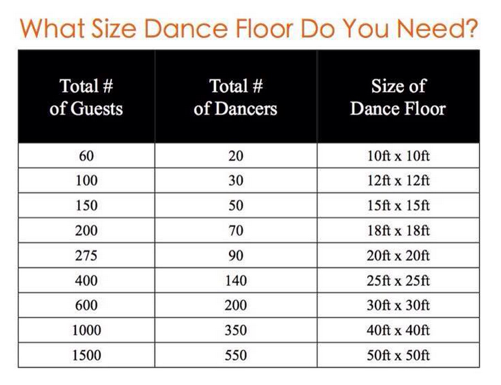 Thanks To Taylor Made Weddings For This Great Chart Wedding Dance Floor Sizes
