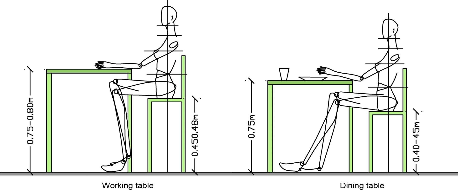 Standard Table Height