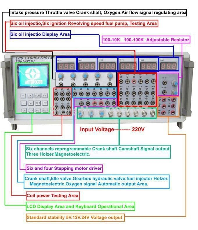 automobile sensor signal simulation tool mst9000 mst-9000+ car ecu