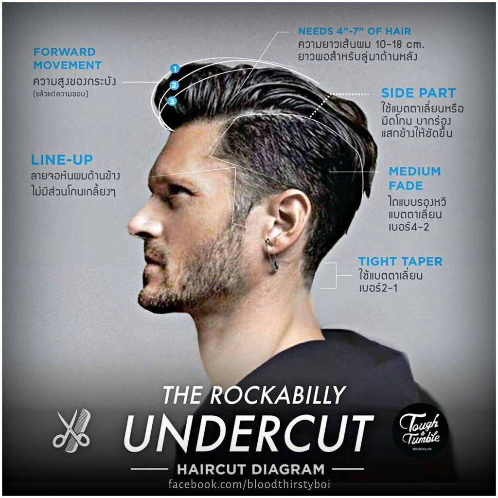 Pin by zukky chiozie on menus haircuts pinterest