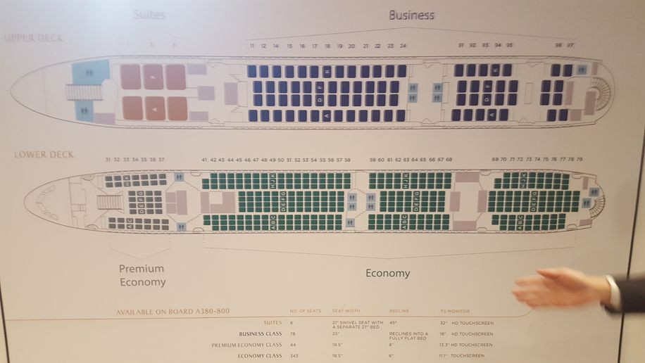 Singapore Airlines' new A380 seat plan Business travel
