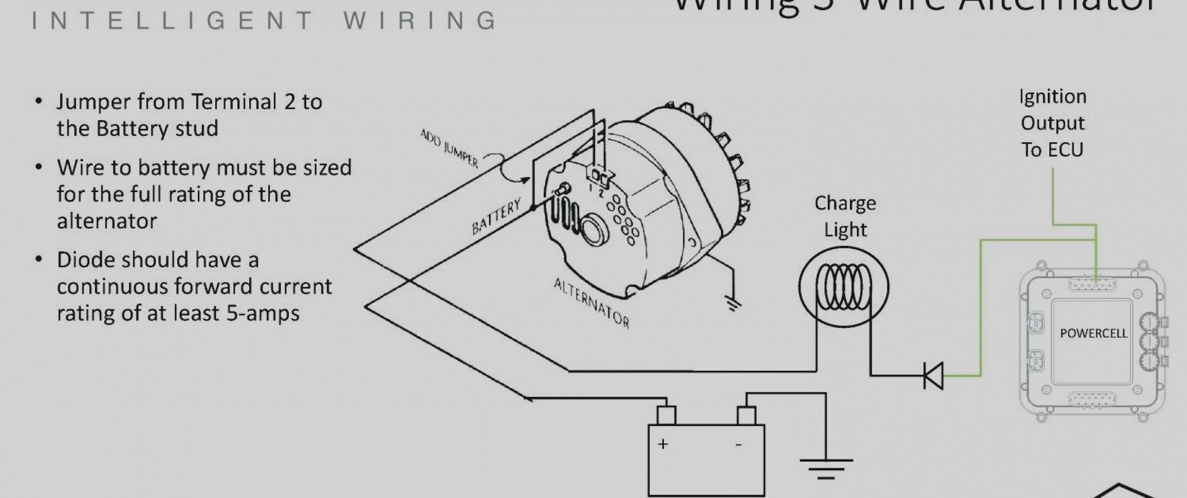 Unique Wiring Diagram 12v Alternator Diagrams