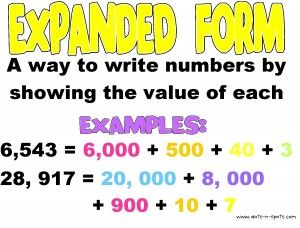 standard form math example  Math Posters...expanded form, standard form, word form and ...