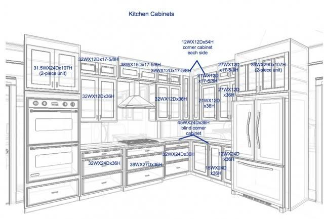 Image result for double wall oven cabinet dimensions for Double wall oven corner cabinet dimensions