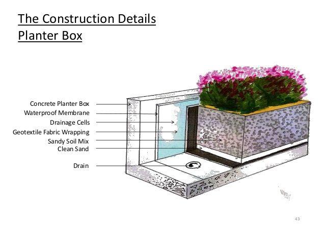 The Construction Details Planter Box Concrete Planter Box Waterproof Membrane Drainage Cells Geotext Concrete Planters Planter Box Plans Concrete Planter Boxes