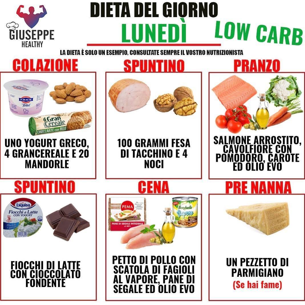 dieta di avocado del dottor boliota