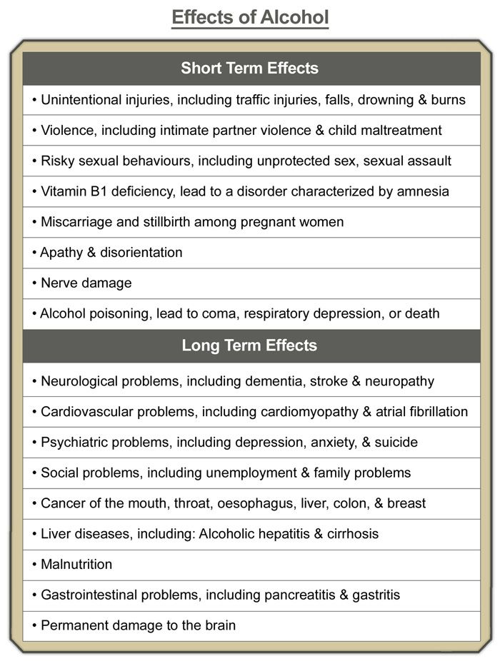 Long Term And Short Term Effects Of Alcohol Drug Education