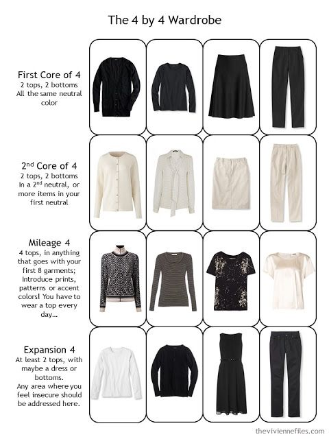 exclusive deals sports shoes good texture 4x4 Wardrobe- Black, White, & Grey | Fashion capsule wardrobe ...
