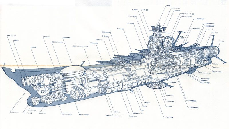 Diagrams Inside Space Ships