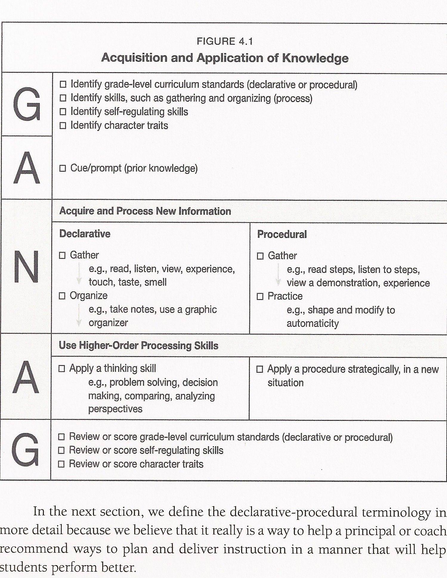 madeline cheek hunter elements of effective instruction