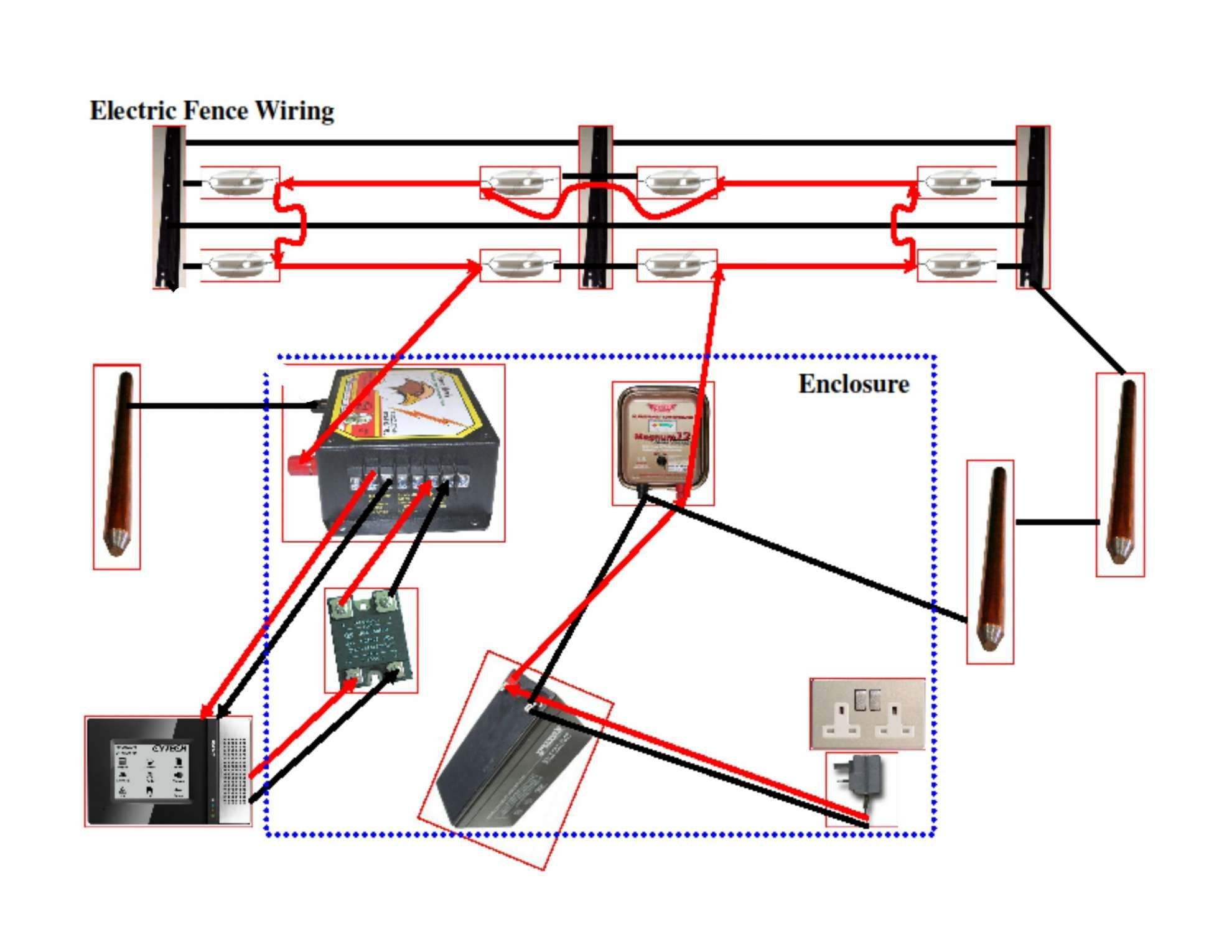 16 Electric Fence Wiring Diagram Wiring Diagram Wiringg Net Electric Fence Fence Installation Cost Dog Fence