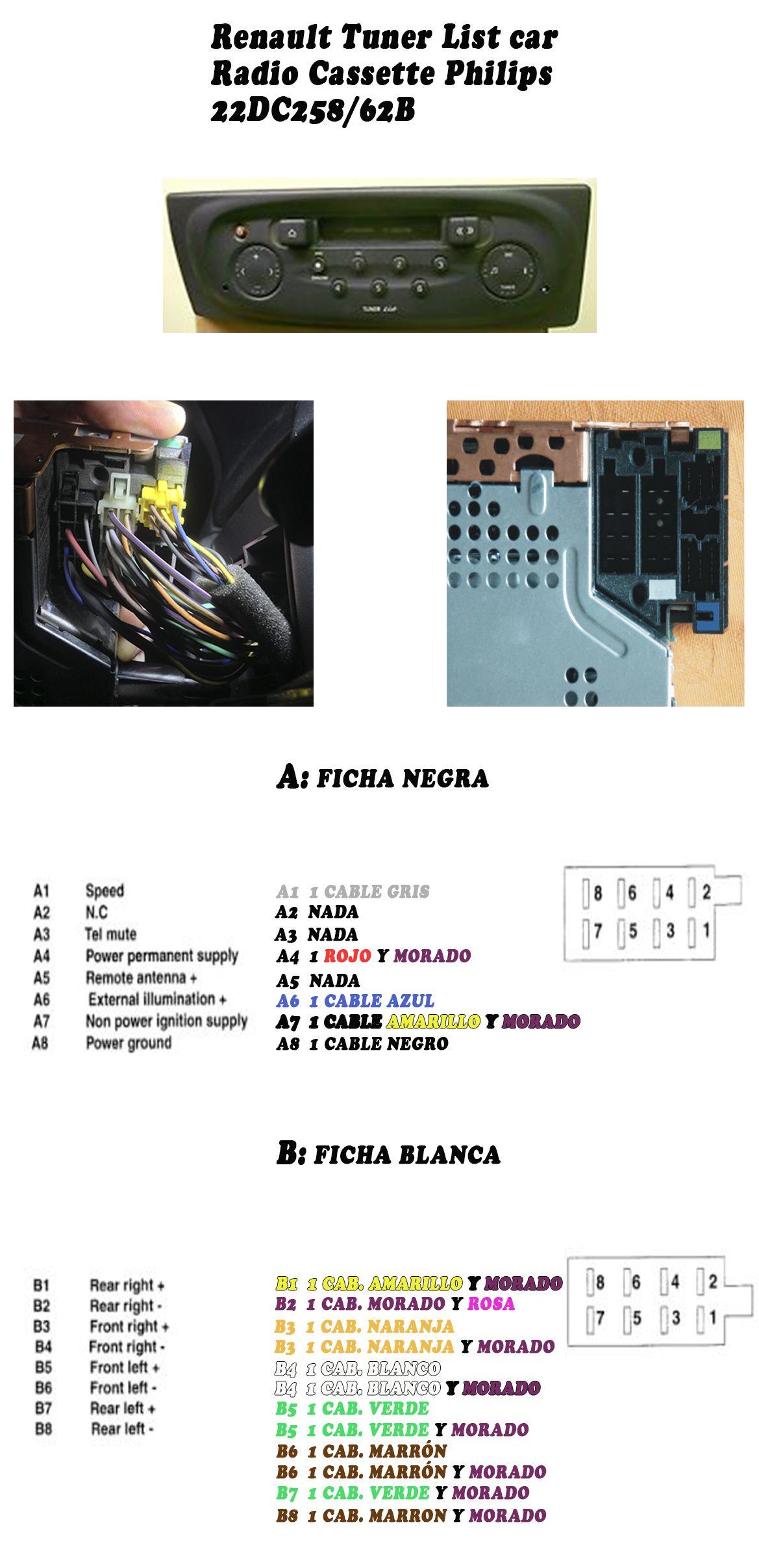 Esquema Del Cableado De Renault Megane 1  A U00f1o 2000  Radio Cassette Philips