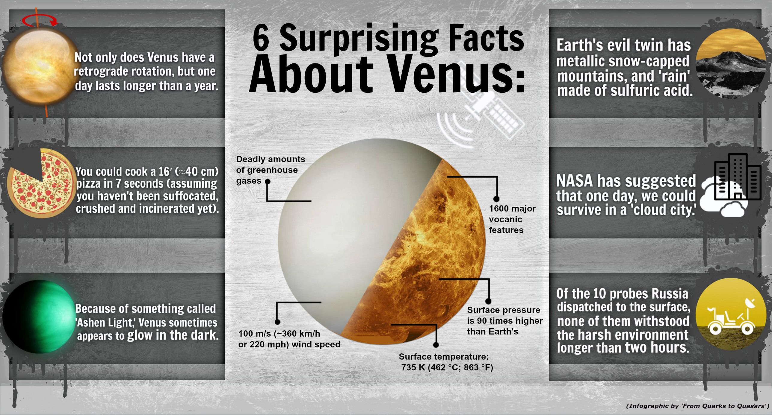 6 Surprising Facts About Venus Earth S Evil Twin Science