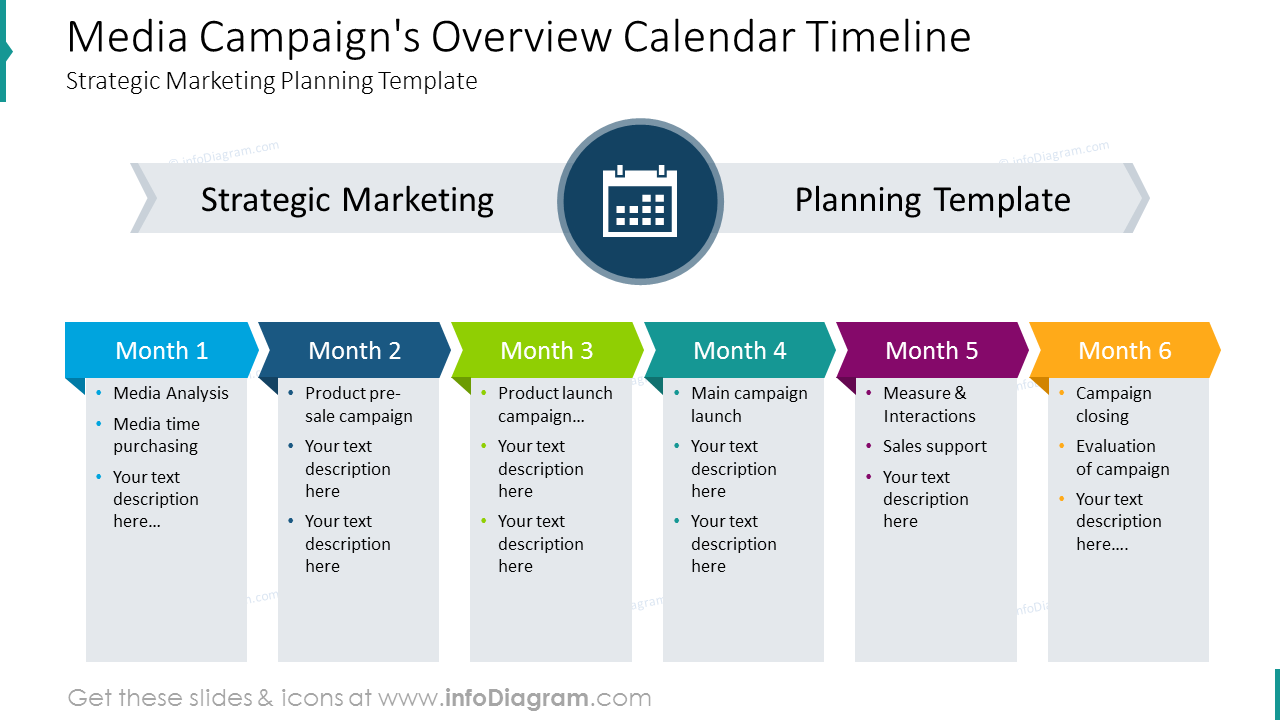 13 Media Planning Presentation Diagrams Ppt Template Advertising Scheduling Marketing Process Visual Charts Marketing Plan Template Marketing Plan Media Planning