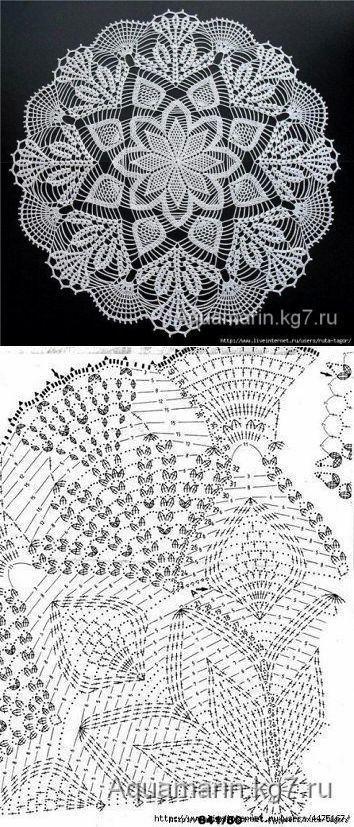 Free Crochet Patterns Darmowe Wzory Szydełkowe Wzory Obrusów