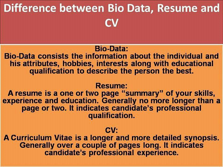What Is The Difference Between Bio Data,Resume And CV ? #BioData #Resume  Cv And Resume Difference
