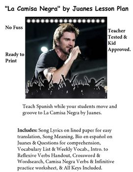 Spanish Song La Camisa Negra Por Juanes Present Tense Verbs And