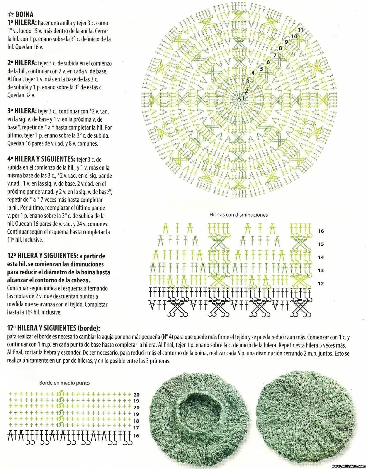 crochet beret-diagram | 모자 | Pinterest | Gorros, Sombreros de ...