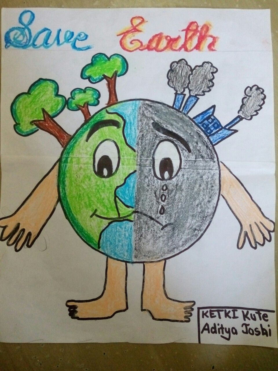 Save Earth Drawing Save Earth Drawing Earth Drawings Earth Day