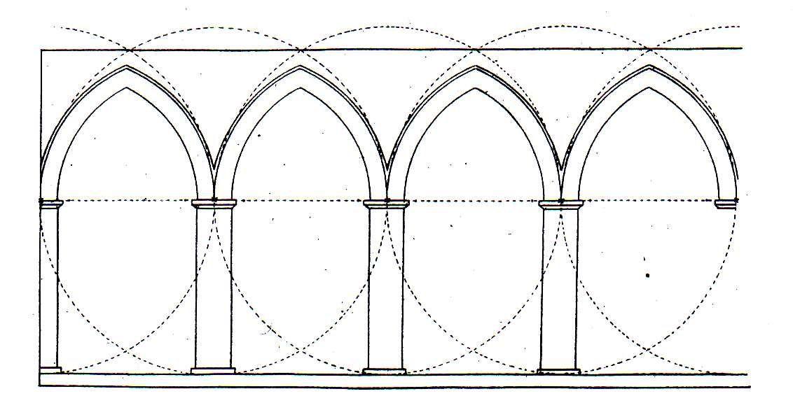 The Vesica Piscis in the exquisite Arches of Gothic