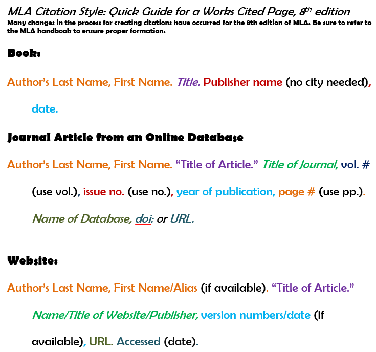 Libguides Armstrong State University Mla Citation Style Guide Libguides At Armstrong Atlantic State Fbc1f Mla Citation Works Cited Armstrong State University