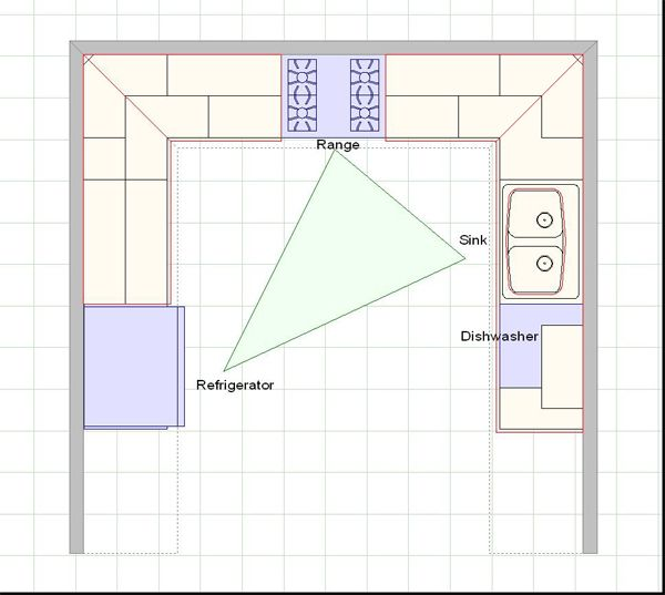 Kitchen Layout Designs 5