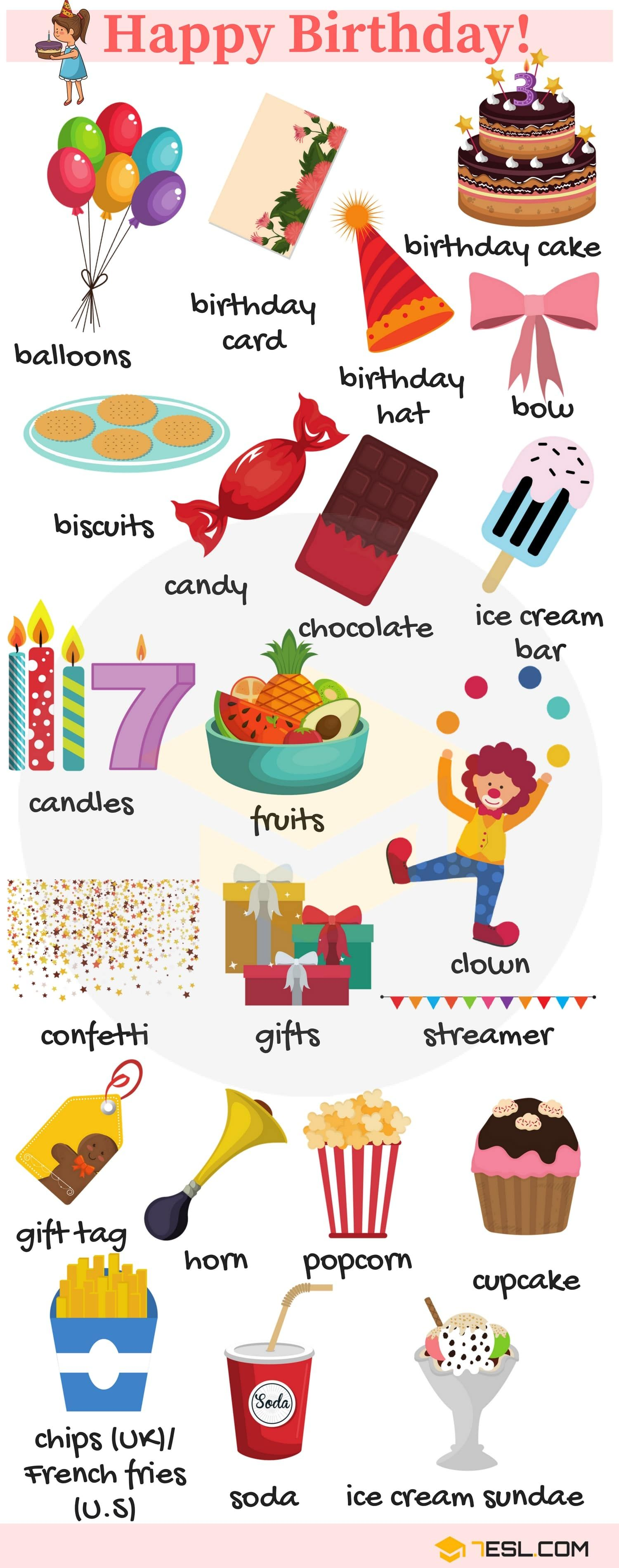 Useful Birthday Words In English