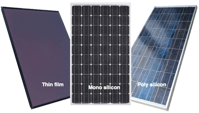 Pv Panel Types Solar Panels Thin Film Solar Panels Pv Panels