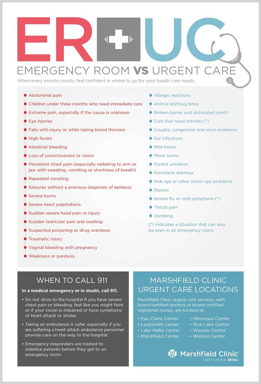 Urgent Care And Telehealth Vs Emergency Care Urgent Care