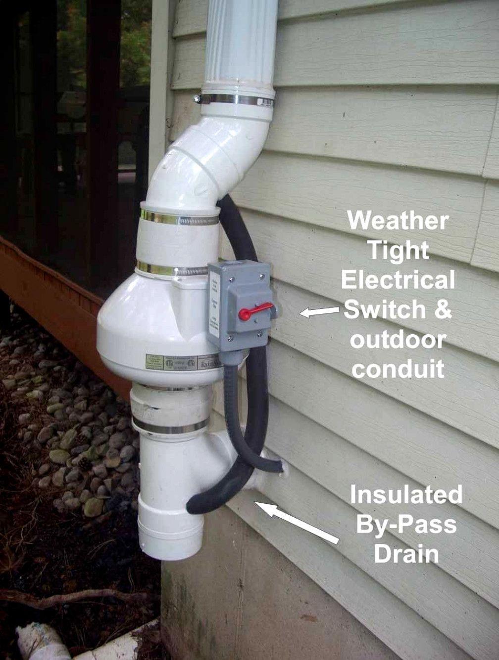 Radon Ventilation System For Basements Basementflooring Ventilation System Basement Ventilation Radon