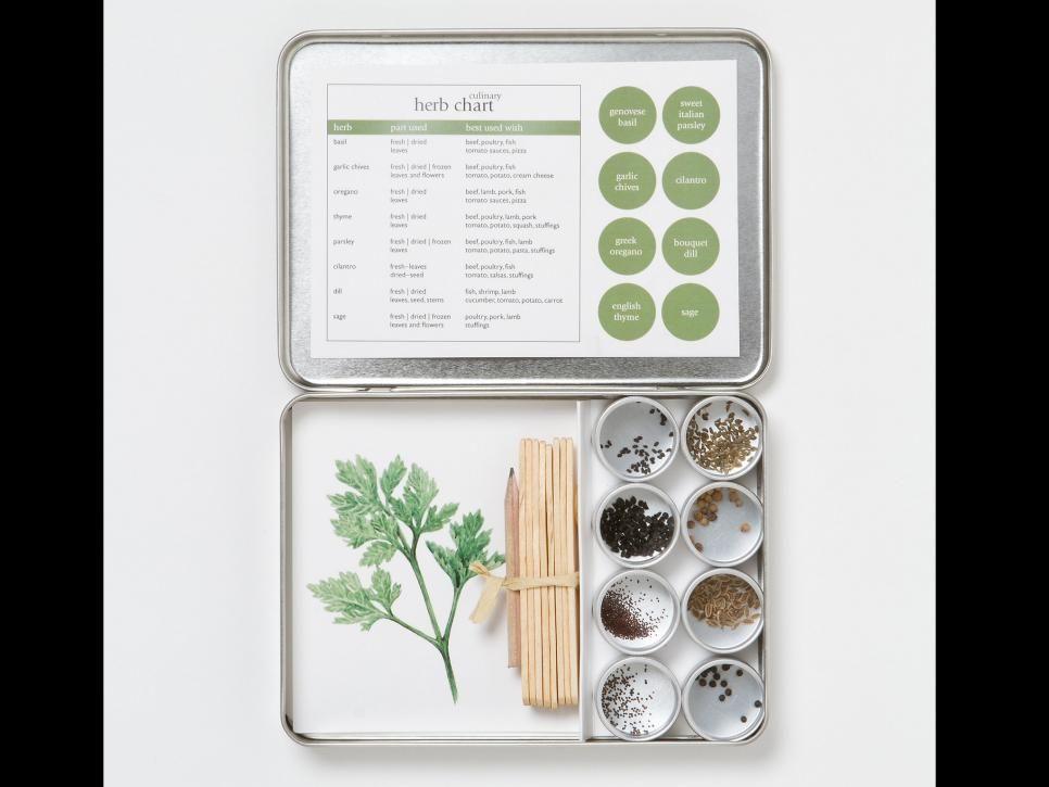 13 Easy Herbs To Grow Indoors Herb Garden Kit Growing 400 x 300