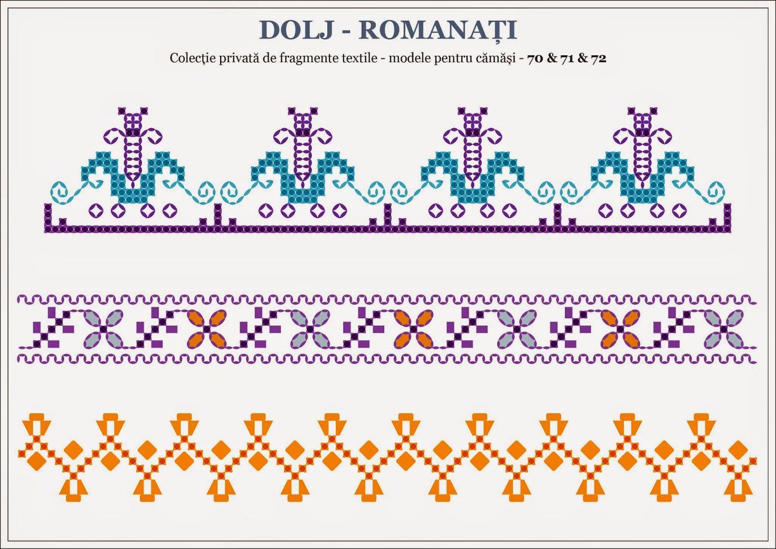 Semne Cusute: Calul si Calaretul - Cavalerul Trac - Oltenia, ROMANIA