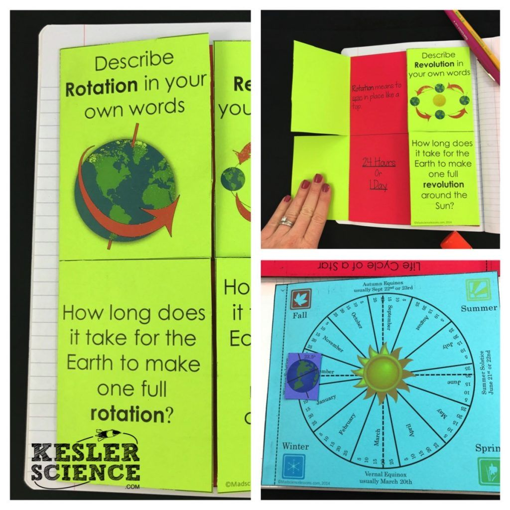 seasons for science interactive notebooks rotation revolution and seasons middle school. Black Bedroom Furniture Sets. Home Design Ideas
