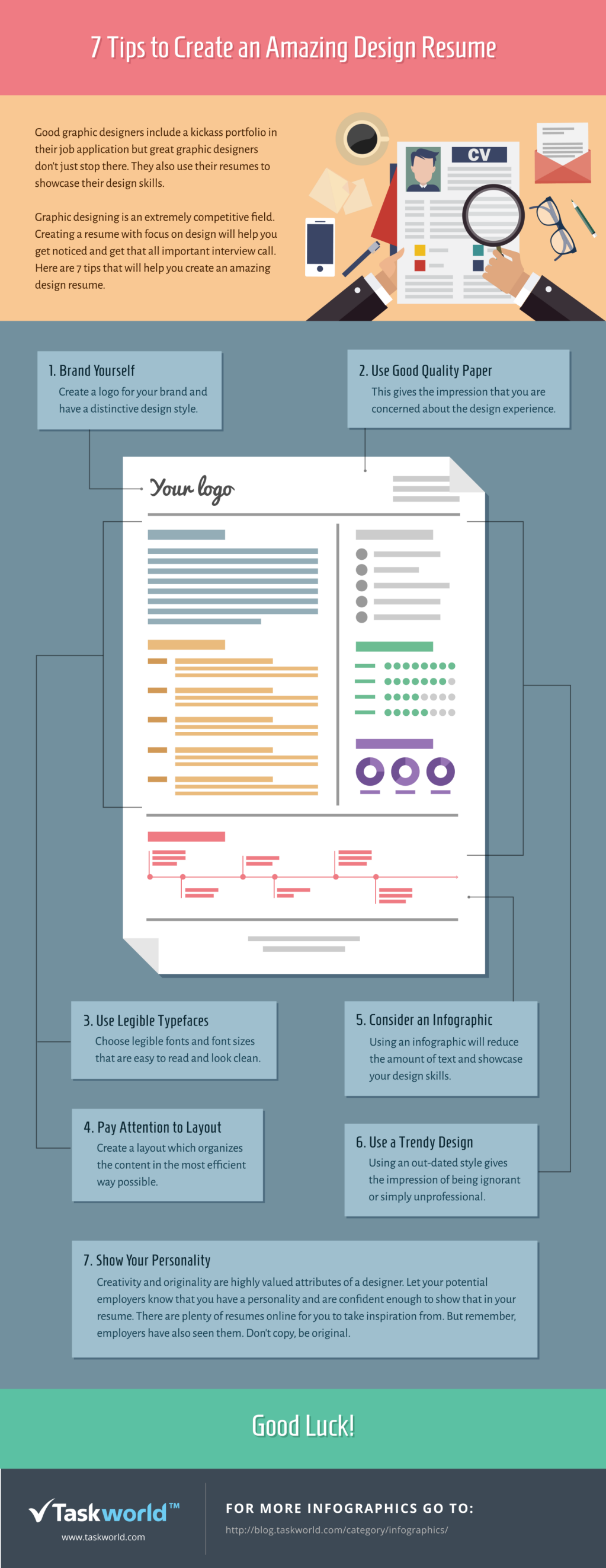 7 Tips to Create an Amazing Design Resume Infographic -  http://elearninginfographics.