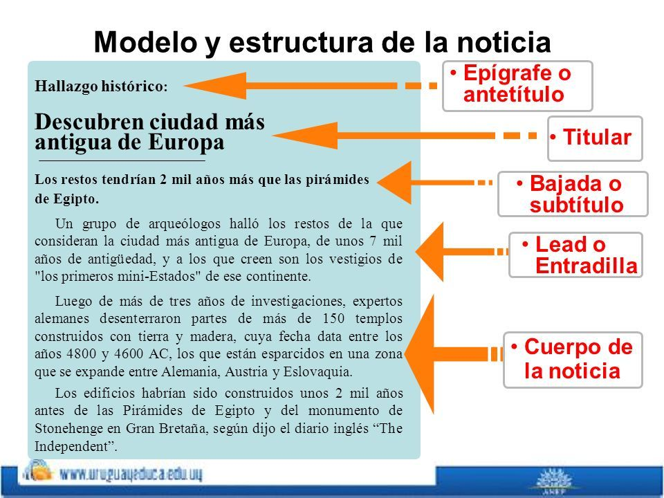 Resultado De Imagen Para Estructura De Una Noticia Noticia