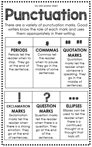 Punctuation anchor chart great for interactive writing journal grammar mini charts also rh pinterest