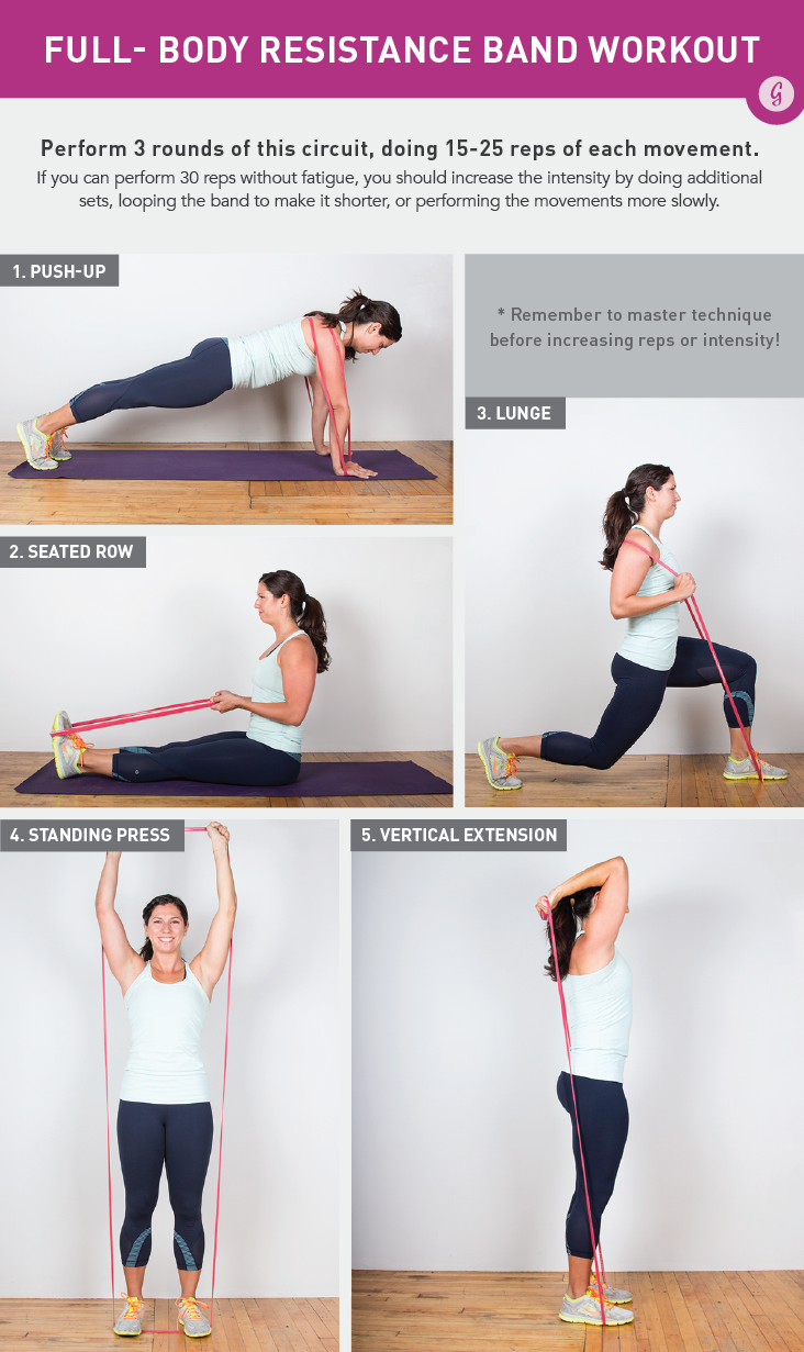 Http Greatist Com Move Home Workout  Minute Core And Butt Workout