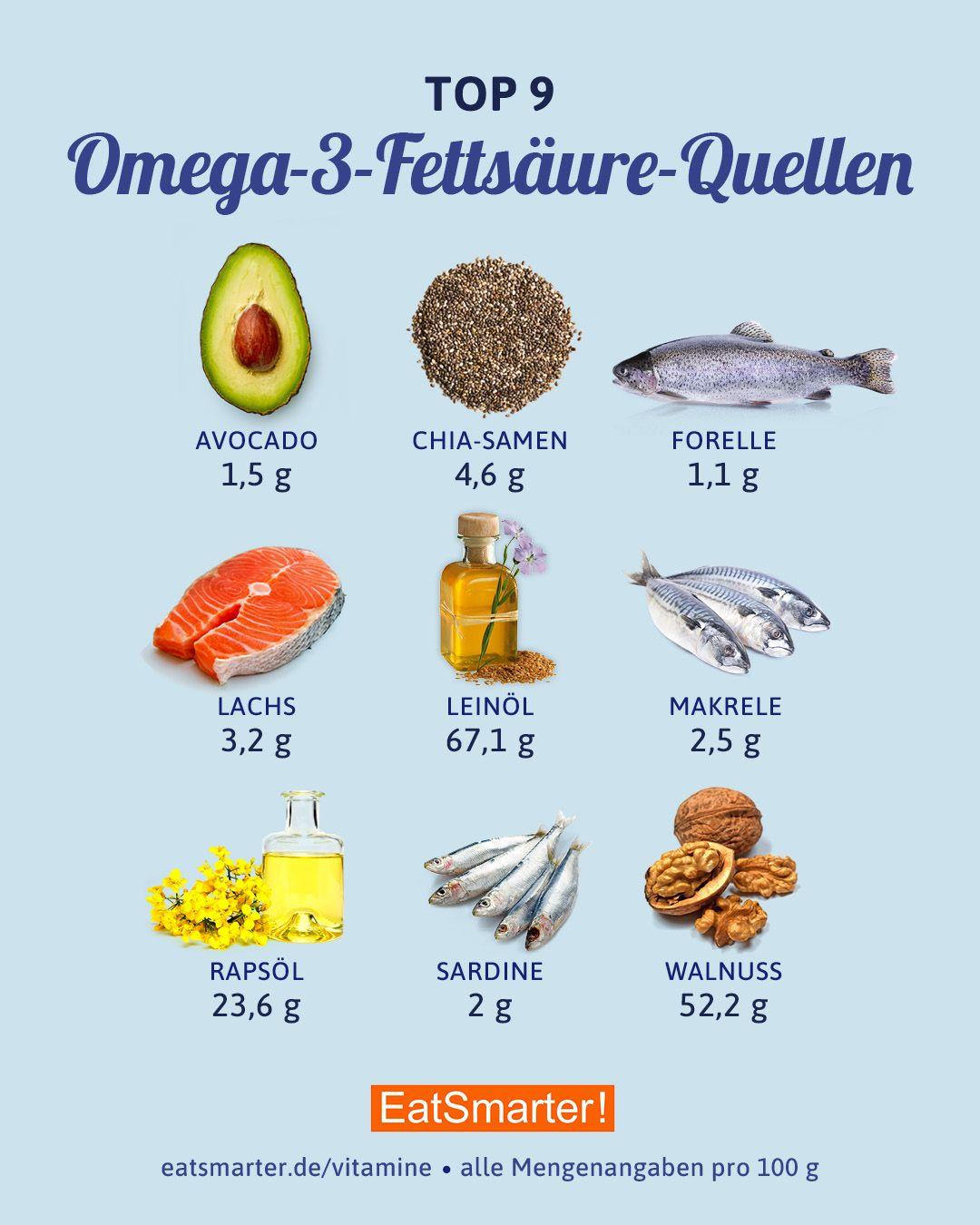 Die besten Omega-3-Fettsäure-Quellen #nutrition