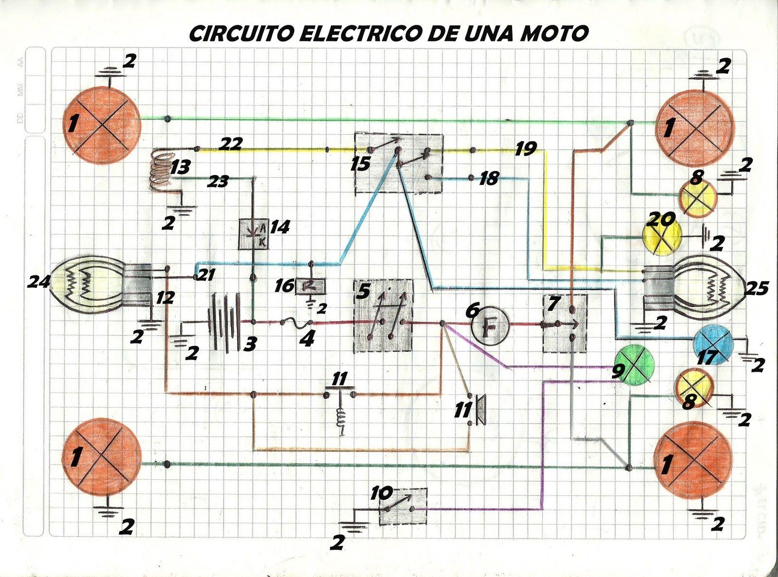 Diagramas de cableado Vintage snowmachine