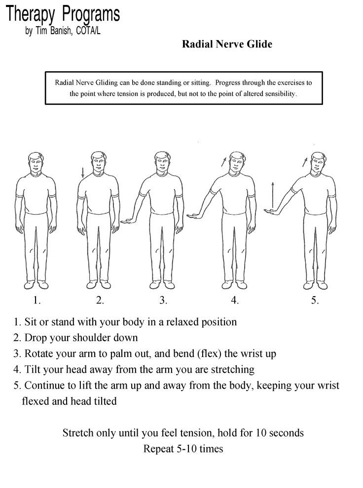 Radial Nerve Glide Starting At Neutral Instead Of At  Like Shown