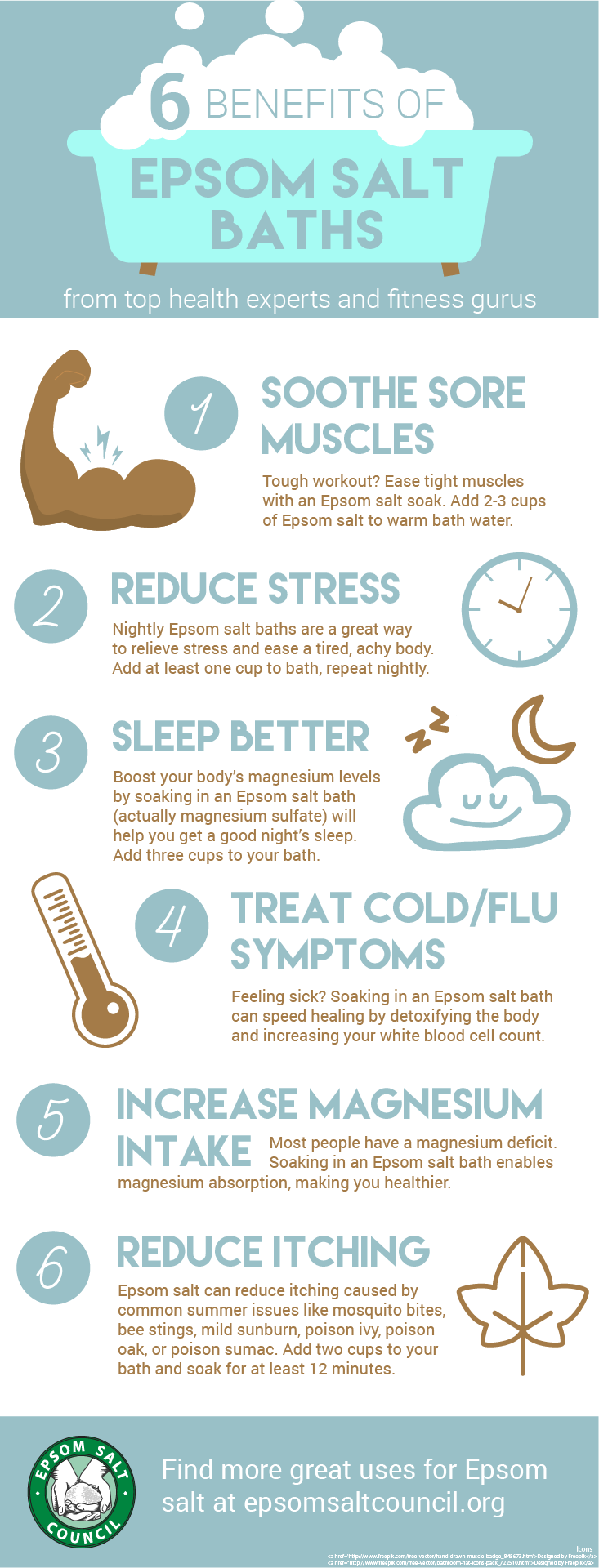 Epsom Salt Baths Have Tons Of Great Benefits For Your Health Find More At Epsomsaltcouncil Org