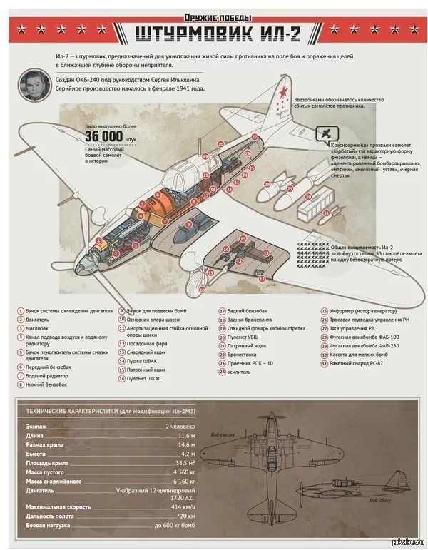 2 blueprint pinterest russian air force air 2 blueprint pinterest russian air force air force and aviation malvernweather Gallery