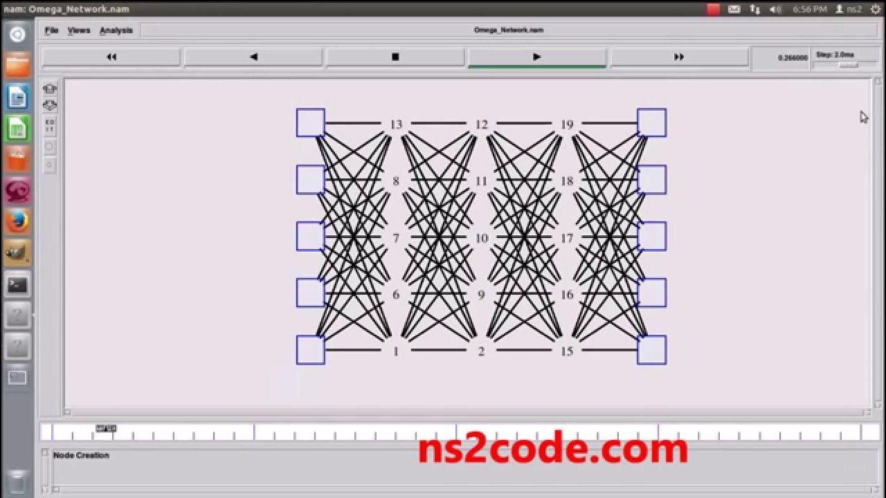 انجام شبیه سازی مقاله با کلودسیم متلب ns2 پایان نامه مقالات رشته برق کنترل r الگوریتم کامسول