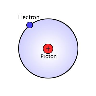 This is a simple picture of a hydrogen atom using the Bohr model ...