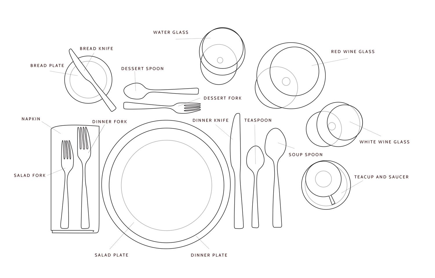 Below is a diagram of a complete table setting. This while formal can  sc 1 st  Pinterest & Easy Guide to Setting the Table | Utensils Diagram and Spoon