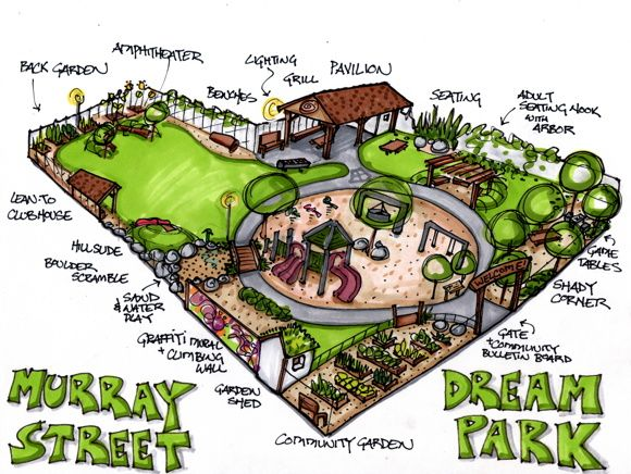 Natural Playscapes Ideas Parking Design Playground Design Natural Playground