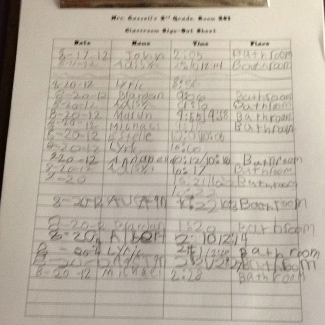 Classroom SignOut Sheet We Are Learning To Be Responsible For