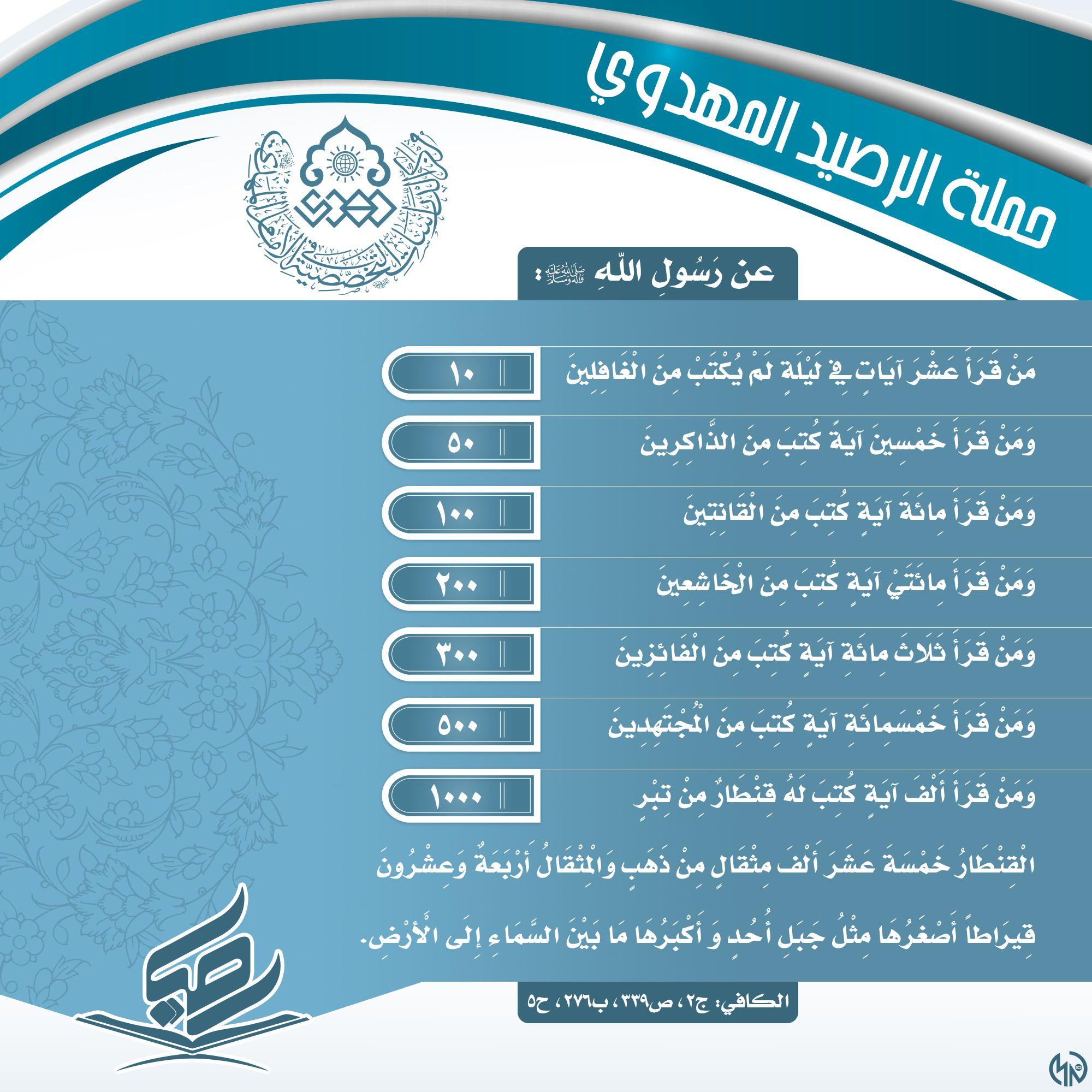 حملة الرصيد المهدوي Holy Quran Quran Ramadan