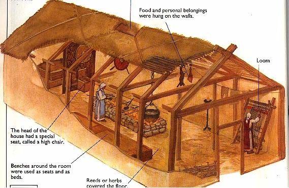 Model viking house
